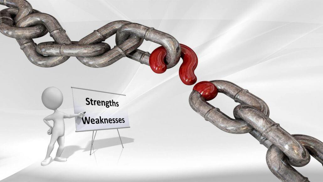 نقاط ضعف Swot در شرکت والمارت