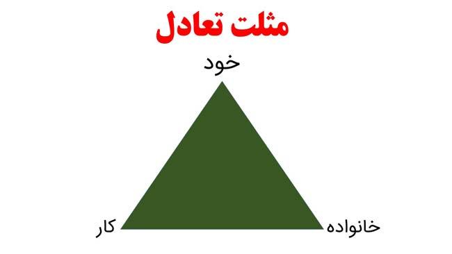 چگونه مثلث تعادل باعث شادتر بودن میشود