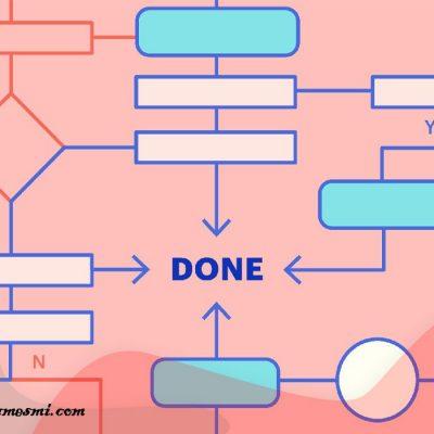 مدیریت زمان به روش GTD