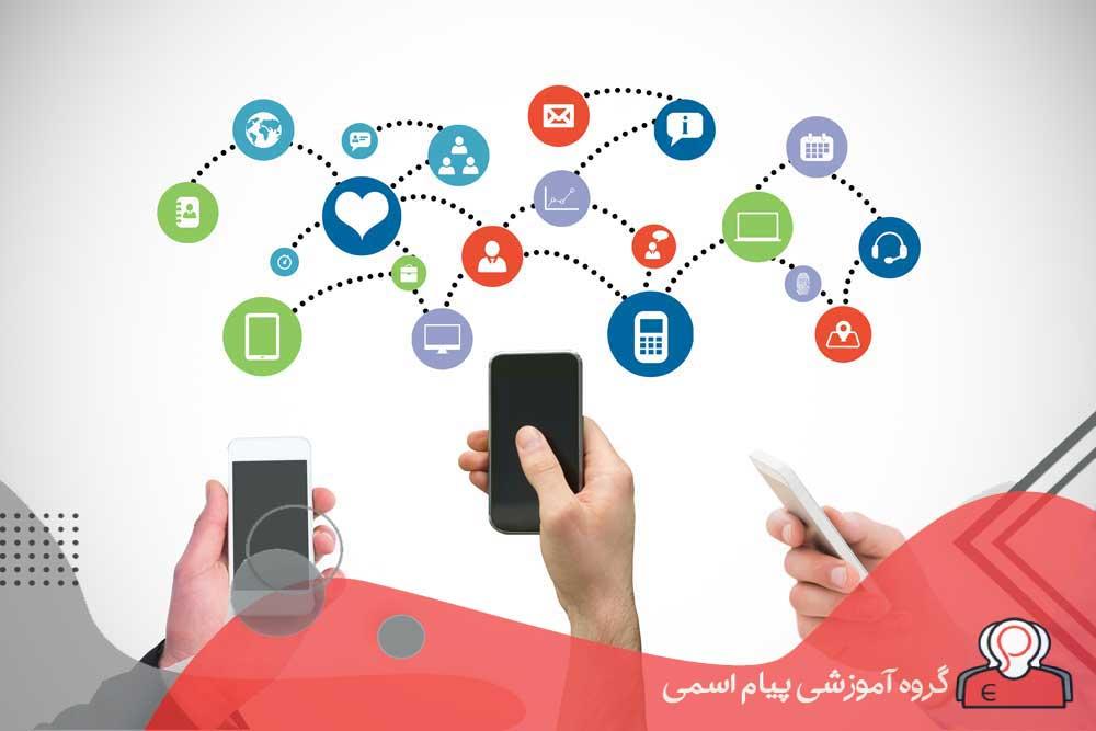 استراتژی های بازاریابی رسانه های اجتماعی