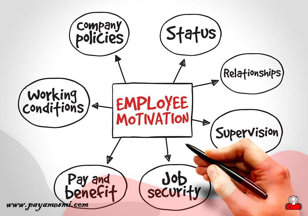 افزایش انگیزه کارکنان در محیط کار با پاداش های کوچک