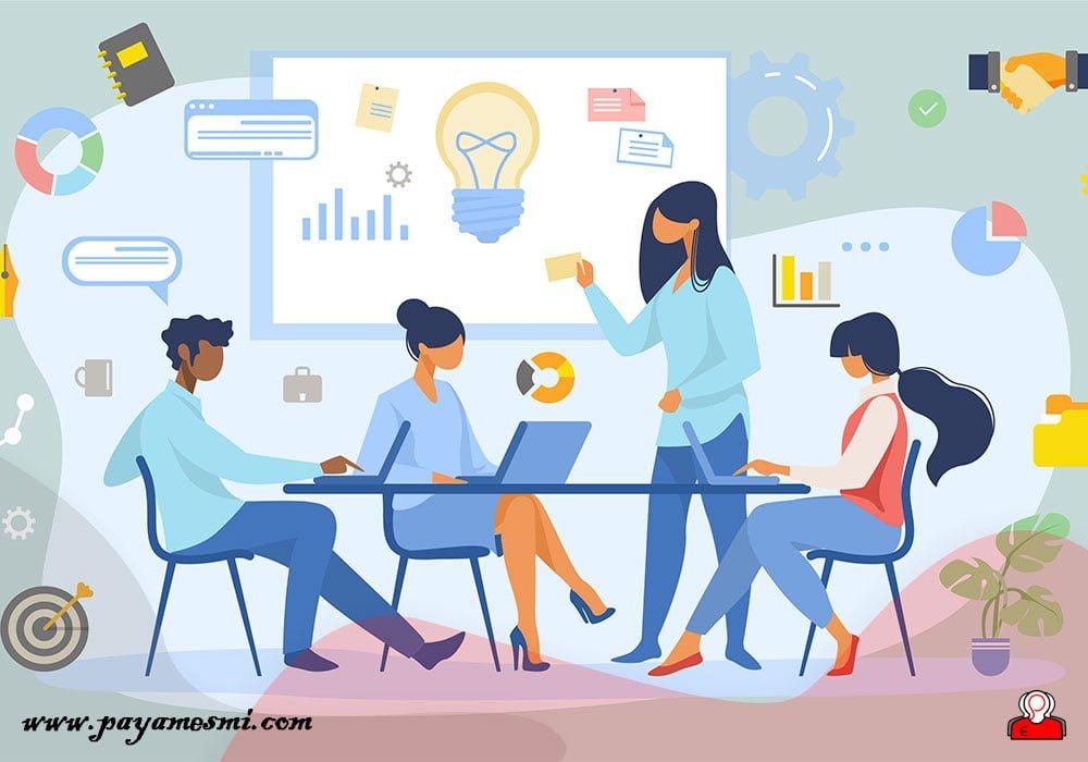 روشهای مدیریت بازاریابی