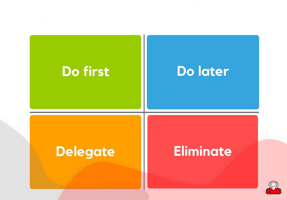 ماتریس اولویت برای مدیریت زمان