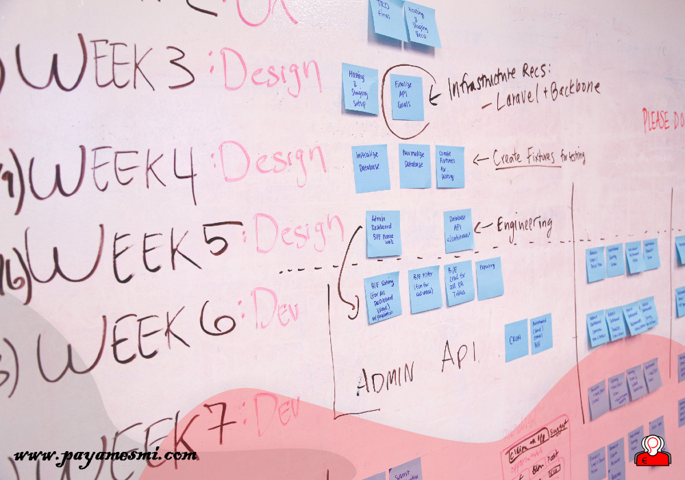 اهمیت برنامهریزی در مدیریت زمان