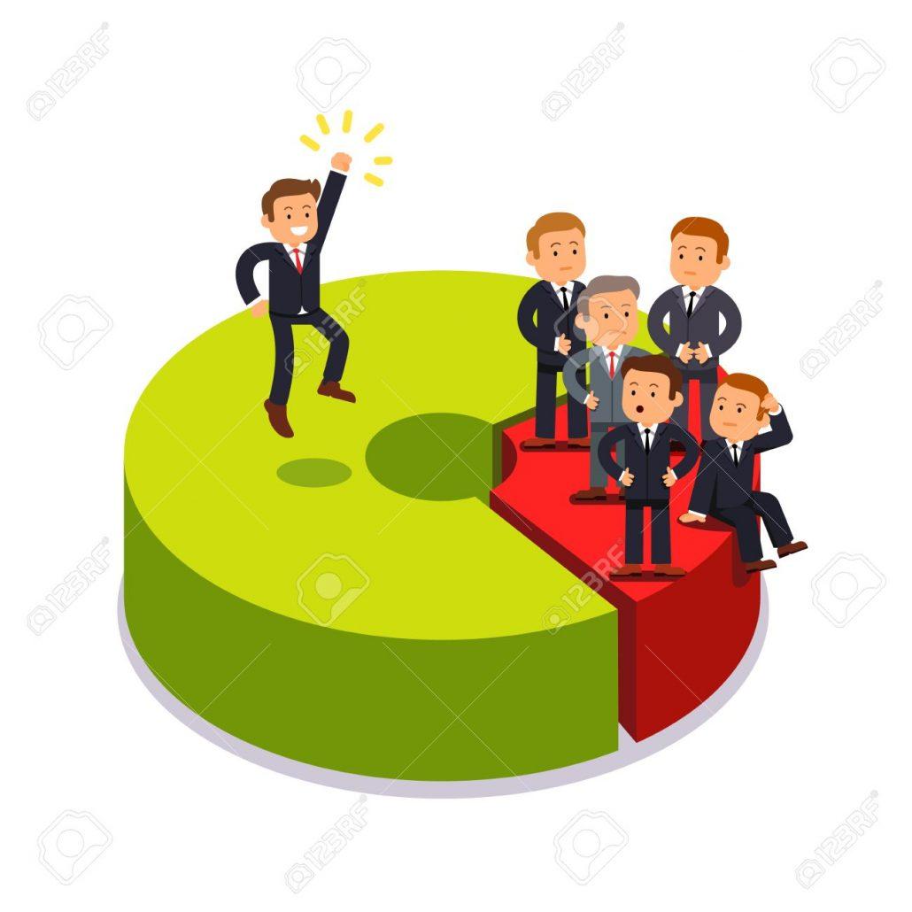 انحصار کامل در ساختار بازار