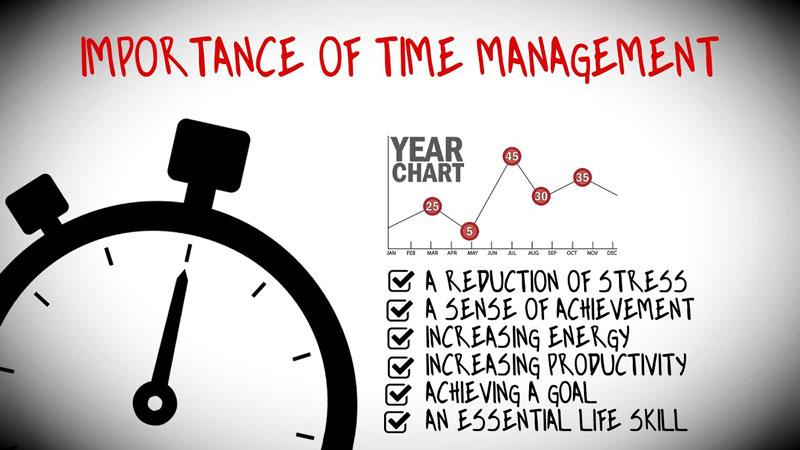 میزان اهمیت برنامه ریزی در مدیریت زمان