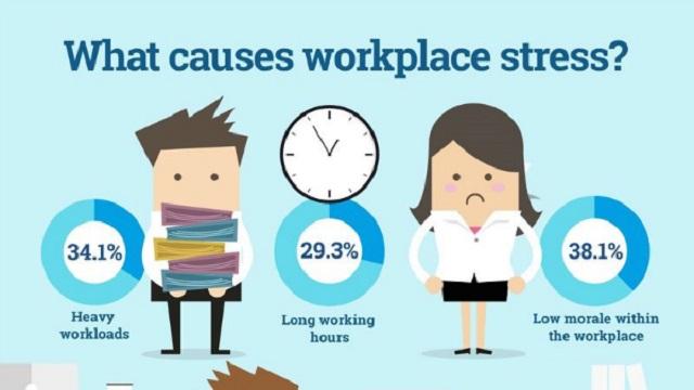 6 اقدام عملی برای مدیریت استرس در محل کار(2)